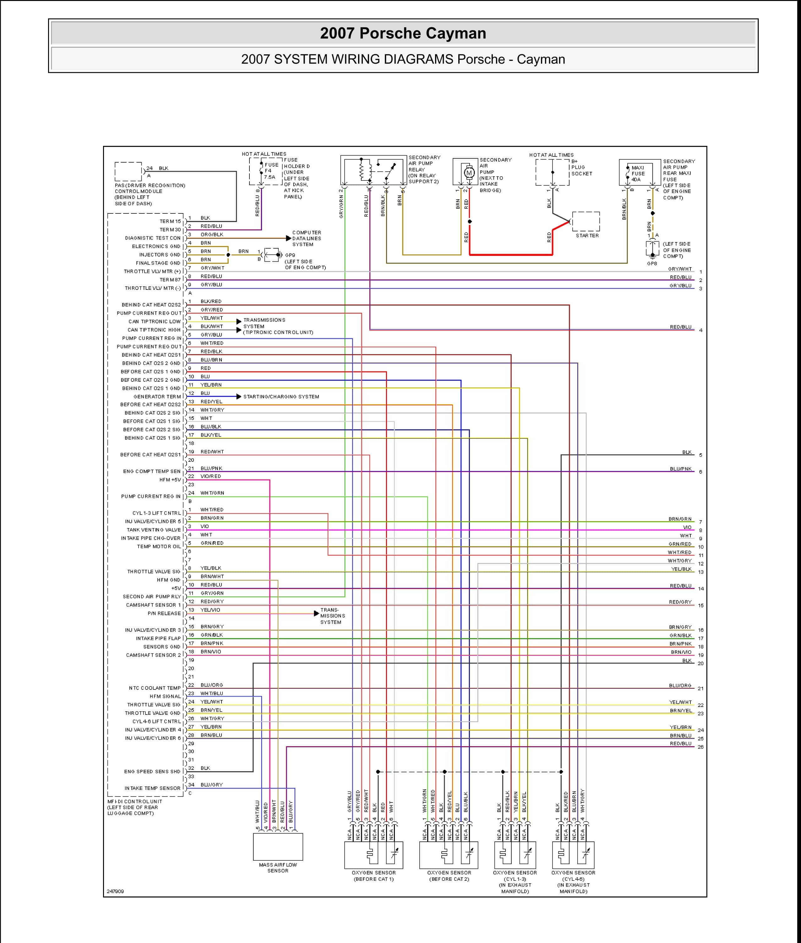 Abs Wiring Any Electrical Gurus Out There Rennlist Discussion