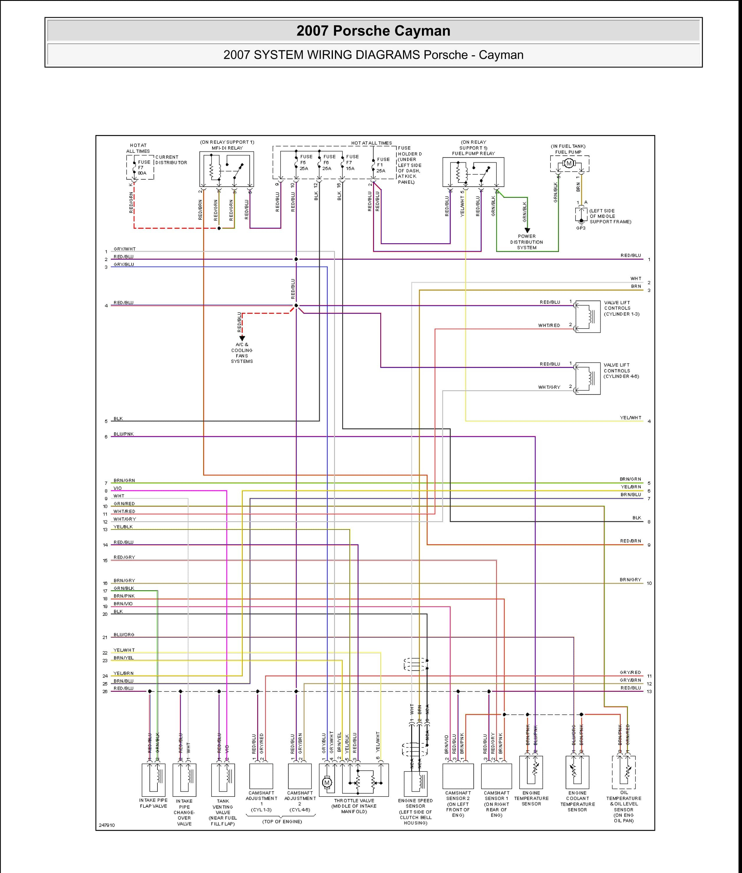 porsche 996 alarm wiring diagram drawing diagrams instrument cluster 1995 jeep