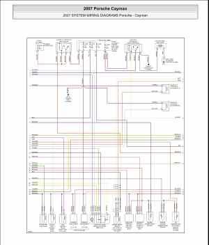 Porsche Boxster Engine Conversion Project  986  987