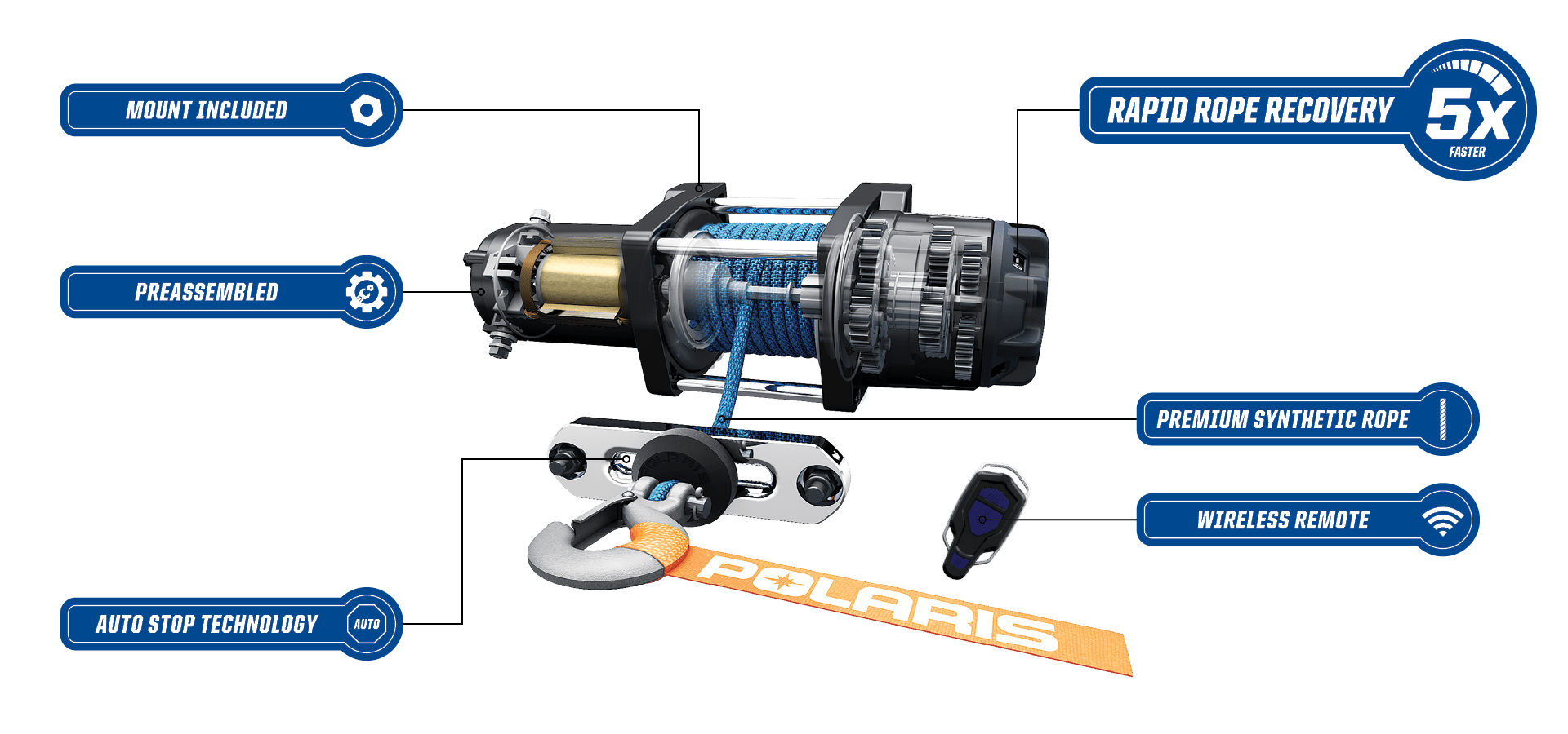 medium resolution of rapid rope recovery with the polaris pro hd winch