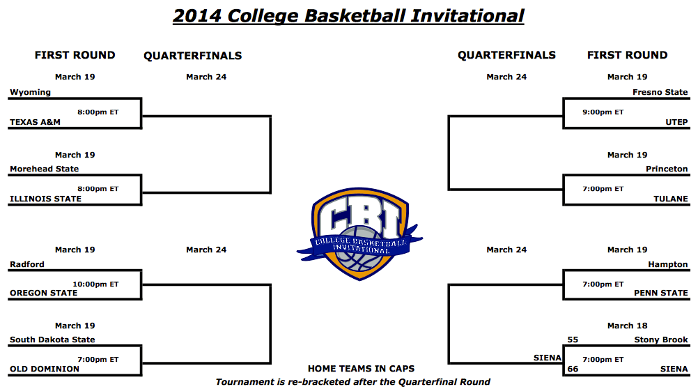 College Insider Tournament 2014 bracket and schedule