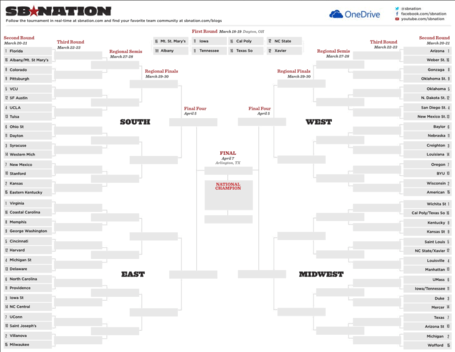 NCAA Tournament 2014: Schedule And Bracket For Thursday's
