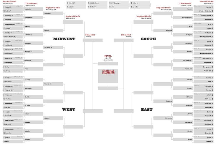 Printable NCAA bracket 2013: Sweet 16 finalized on Sunday