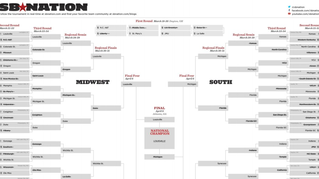 Printable bracket 2013: Final bracket now available