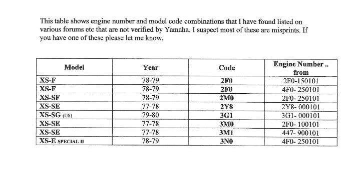 Xs650 Model Year Code Engine