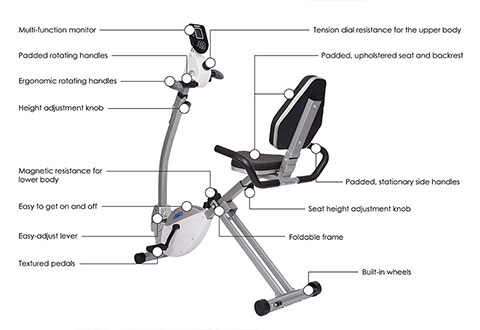 Space Saving Recumbent Exercise Bike with Upper Body