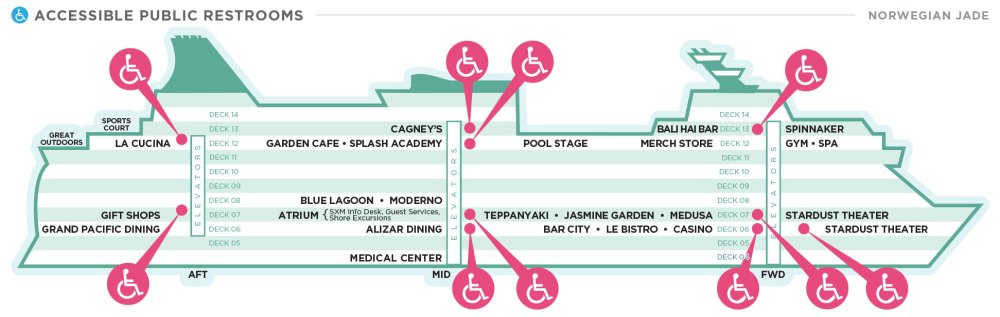 medium resolution of the following public restrooms are wheelchair accessible on norwegian jade