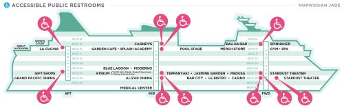 small resolution of the following public restrooms are wheelchair accessible on norwegian jade