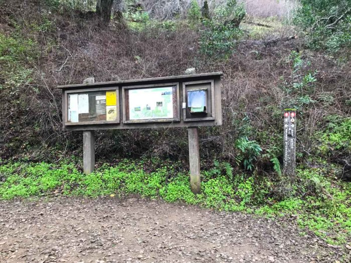 Check-in at the Ohlone Wilderness Boundary.