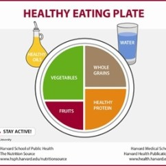 Harvard Food Plate Diagram Freightliner Wiring Diagrams For M2 Researchers Launch Healthy Eating | News T.h. Chan School Of Public Health