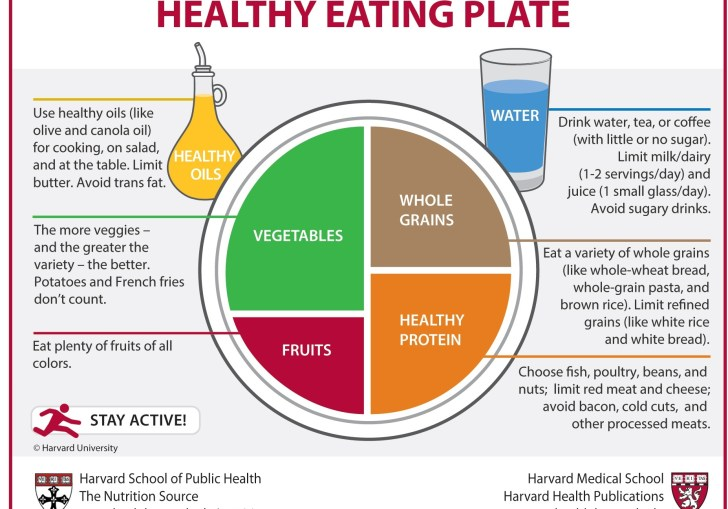 Heart Healthy Meal Plans For A Month