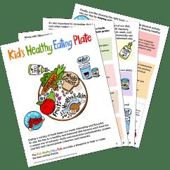 Harvard Food Plate Diagram Lennox 51m33 Wiring Kids Healthy Eating The Nutrition Source