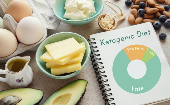 Diet Review Ketogenic Diet For Weight Loss The