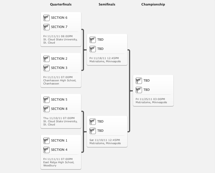 Section brackets released