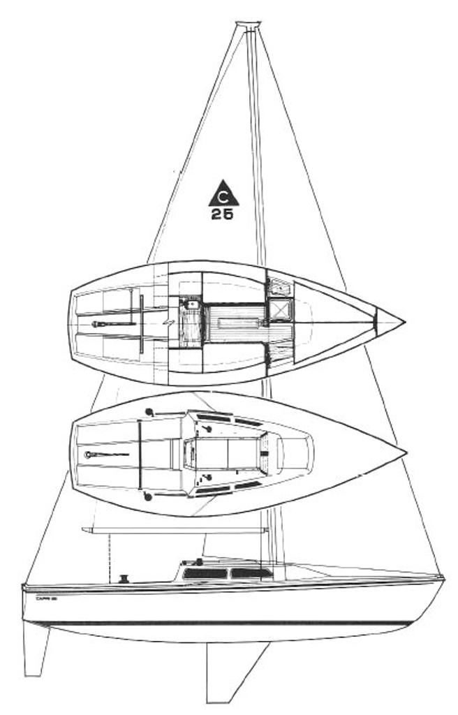 Capri 25 Specifications