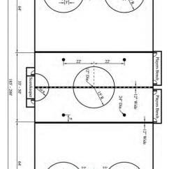 Hockey Player Diagram Femur Anatomy Appendix Iv Official Rink Diagrams