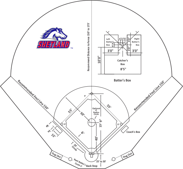 Adult Slow Pitch Softball Field Dimensions