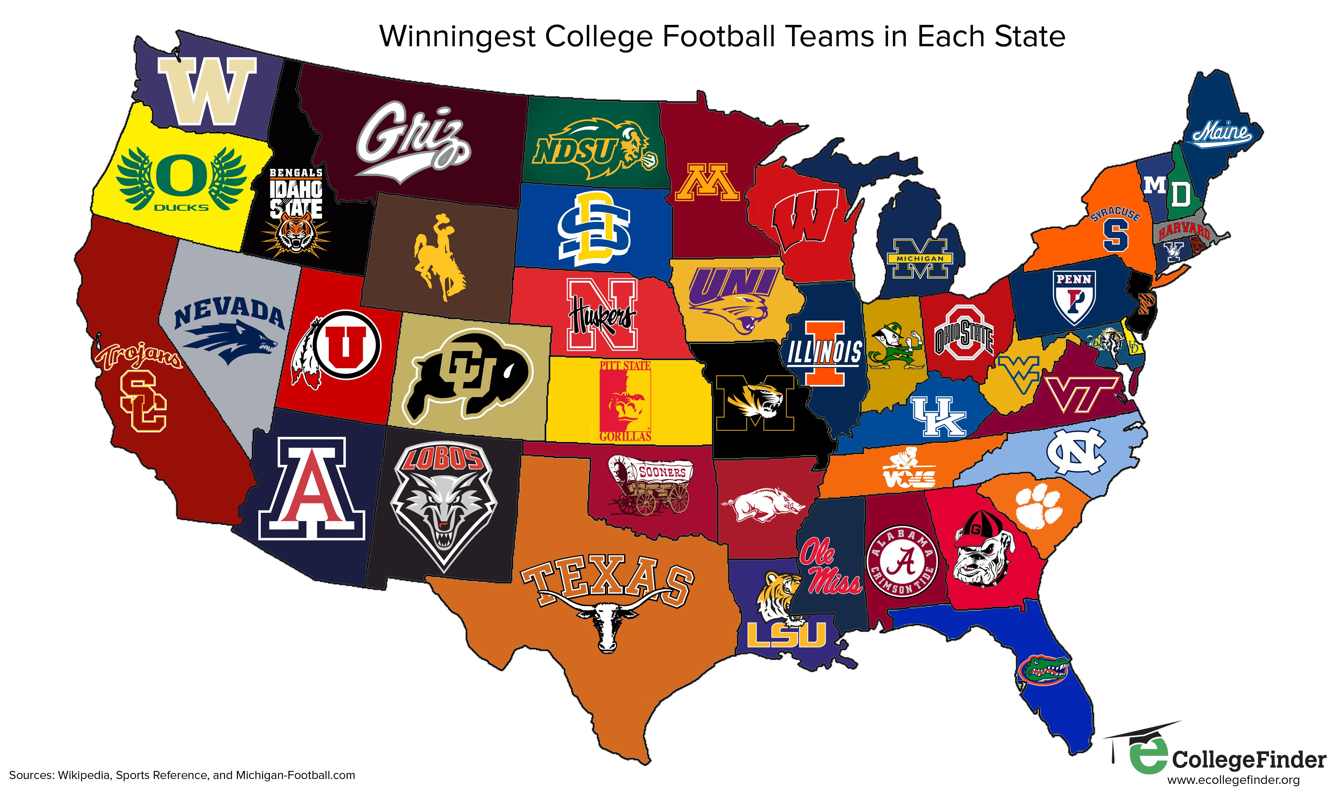 Winningest College Football Teams In Each State