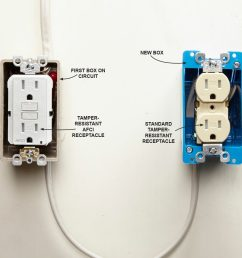 install an electrical outlet anywhere wiring procedures codes how to wire an electrical receptacle wall plug [ 1000 x 1000 Pixel ]