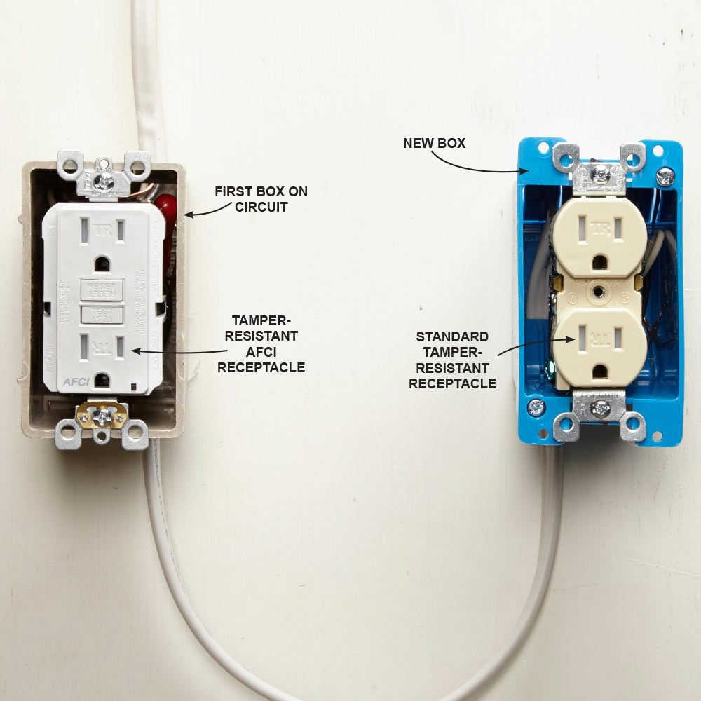 hight resolution of install an electrical outlet anywhere connecting an electrical socket install an afci receptacle at the source