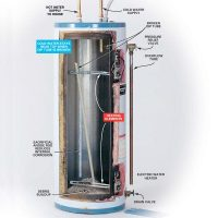 How to Repair or Replace Defective Water Heater Dip Tubes ...