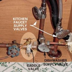 Frigidaire Gallery Refrigerator Parts Diagram 1963 Impala Headlight Switch Wiring How To Locate Your Gas Shutoff Valve And Water | The Family Handyman