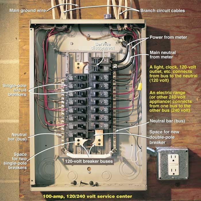 Diagram Also 200 Main Breaker Panel Wiring Diagram On Breaker Box