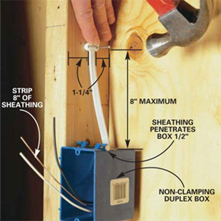 Gfci Outlet Installation Diagram How To Wire A Garage Unfinished The Family Handyman