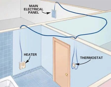 Baseboard Heater Wiring Diagram For 240 Installing Electric Heaters The Family Handyman