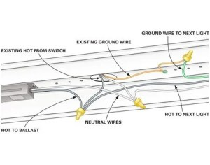 How to Wire a Finished Garage | The Family Handyman