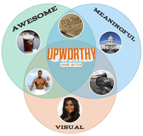 Upworthy 6 ways to use psychology to boost app engagement