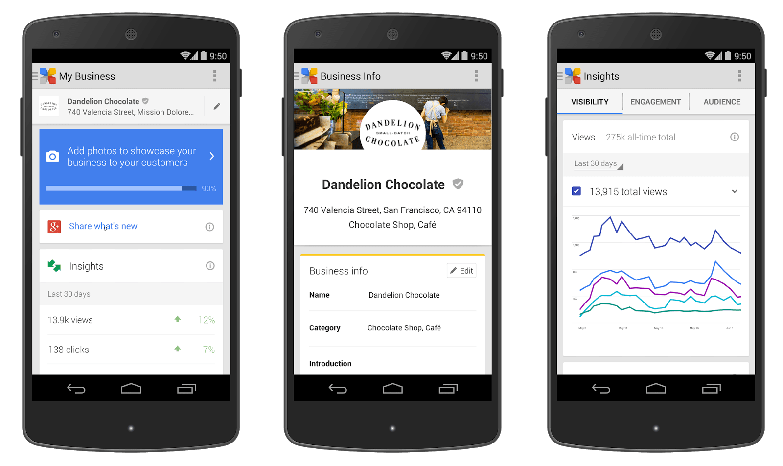 GMB mobile final 1 Google My Business debuts to help small businesses connect with customers via Search, Maps, and Google+