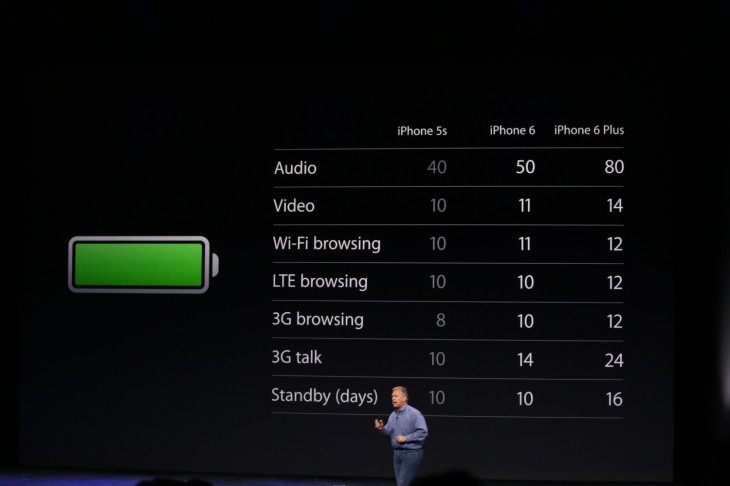 Apple Oct 2014 138 730x486 Apple unveils the iPhone 6 and iPhone 6 Plus