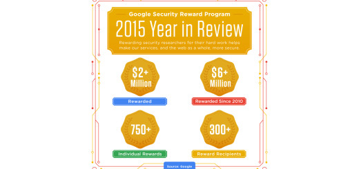 google-security-rewards-2015