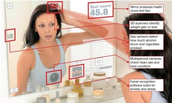 The intelligent health mirror