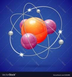atom model vector image [ 1000 x 1080 Pixel ]