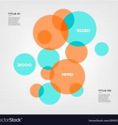bubble chart with elements venn diagram vector image [ 1000 x 950 Pixel ]