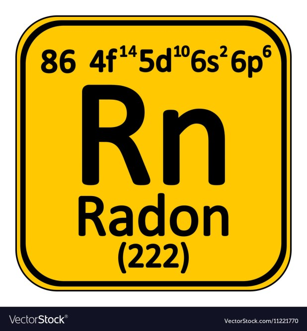 Honda Element Table >> What Is Radon On The Periodic Table | Brokeasshome.com