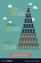 Pyramid social class infographic Royalty Free Vector Image