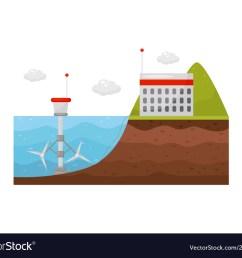 diagram of tidal power [ 1000 x 839 Pixel ]
