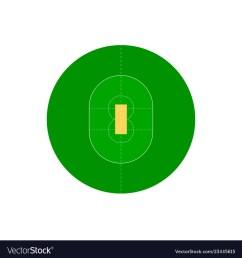 cricket field vector image [ 1000 x 1080 Pixel ]