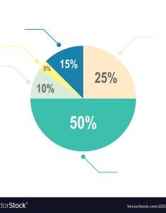 Pie chart vector image also royalty free vectorstock rh