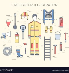 firefighter gear diagram [ 1000 x 970 Pixel ]