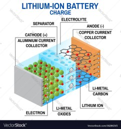 lithium battery diagram wiring diagram sheet li ion battery vector images 20  [ 1000 x 1080 Pixel ]