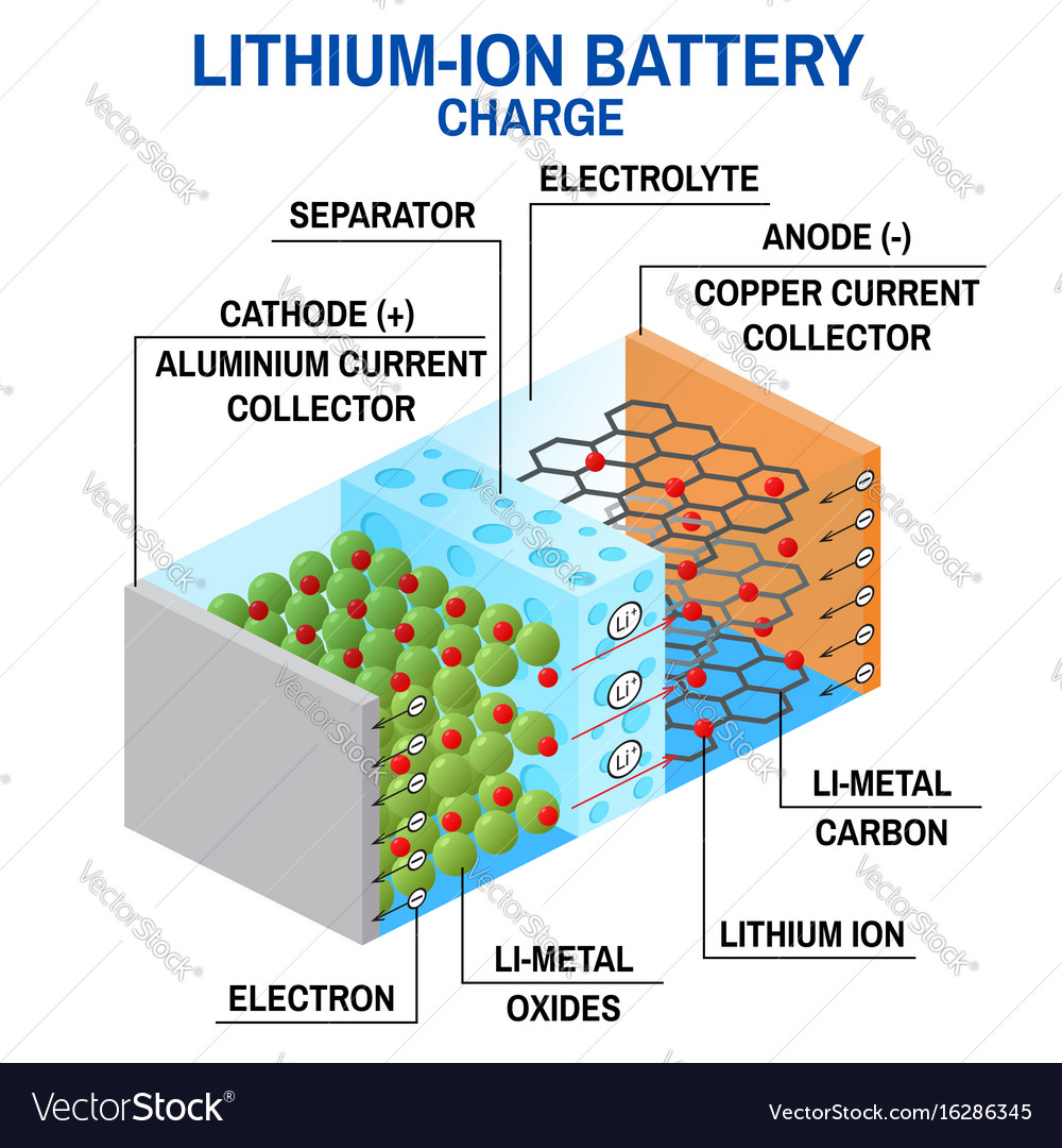 hight resolution of lithium battery diagram wiring diagram sheet li ion battery vector images 20