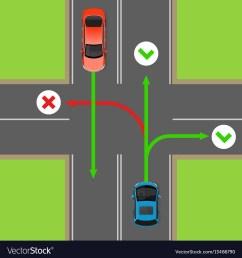 intersection diagram [ 999 x 1080 Pixel ]