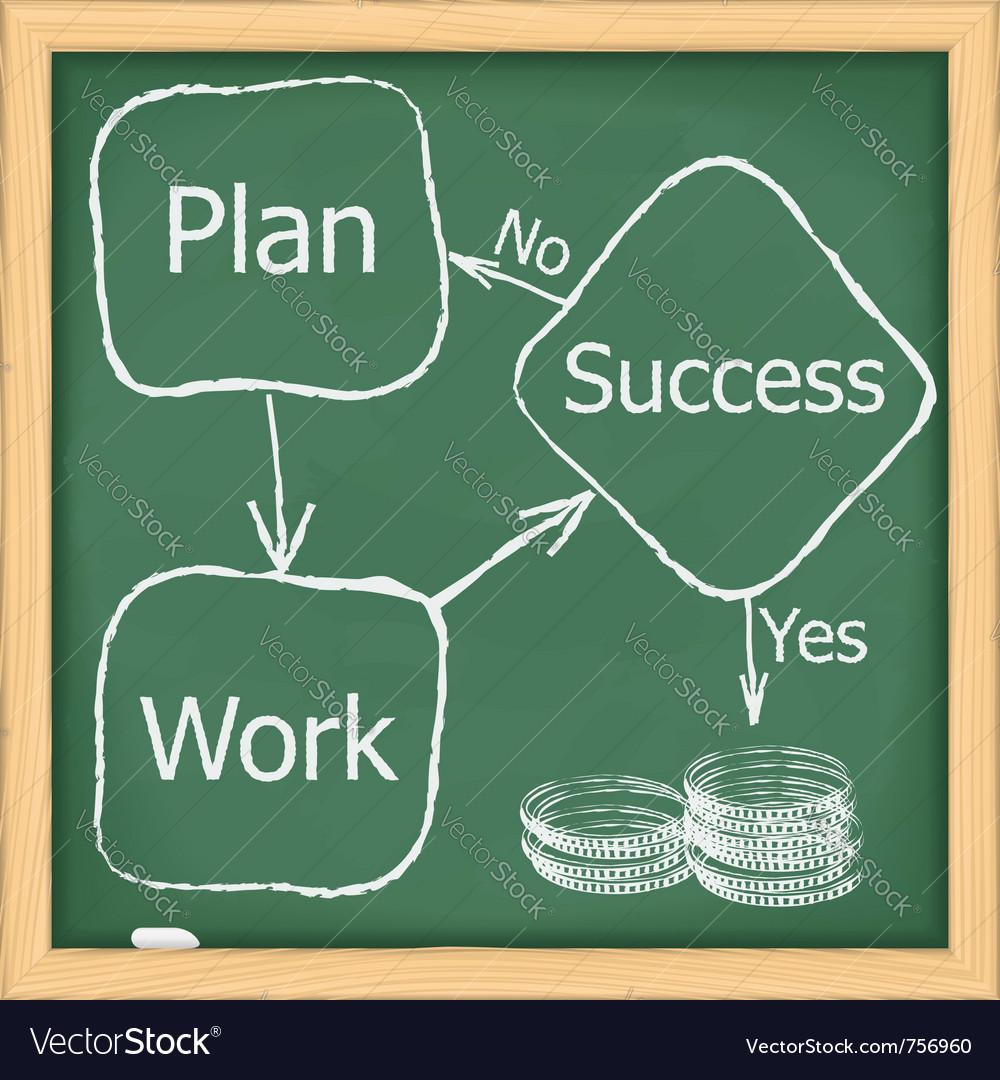 hight resolution of block diagram of success royalty free vector image block diagram of success vector image
