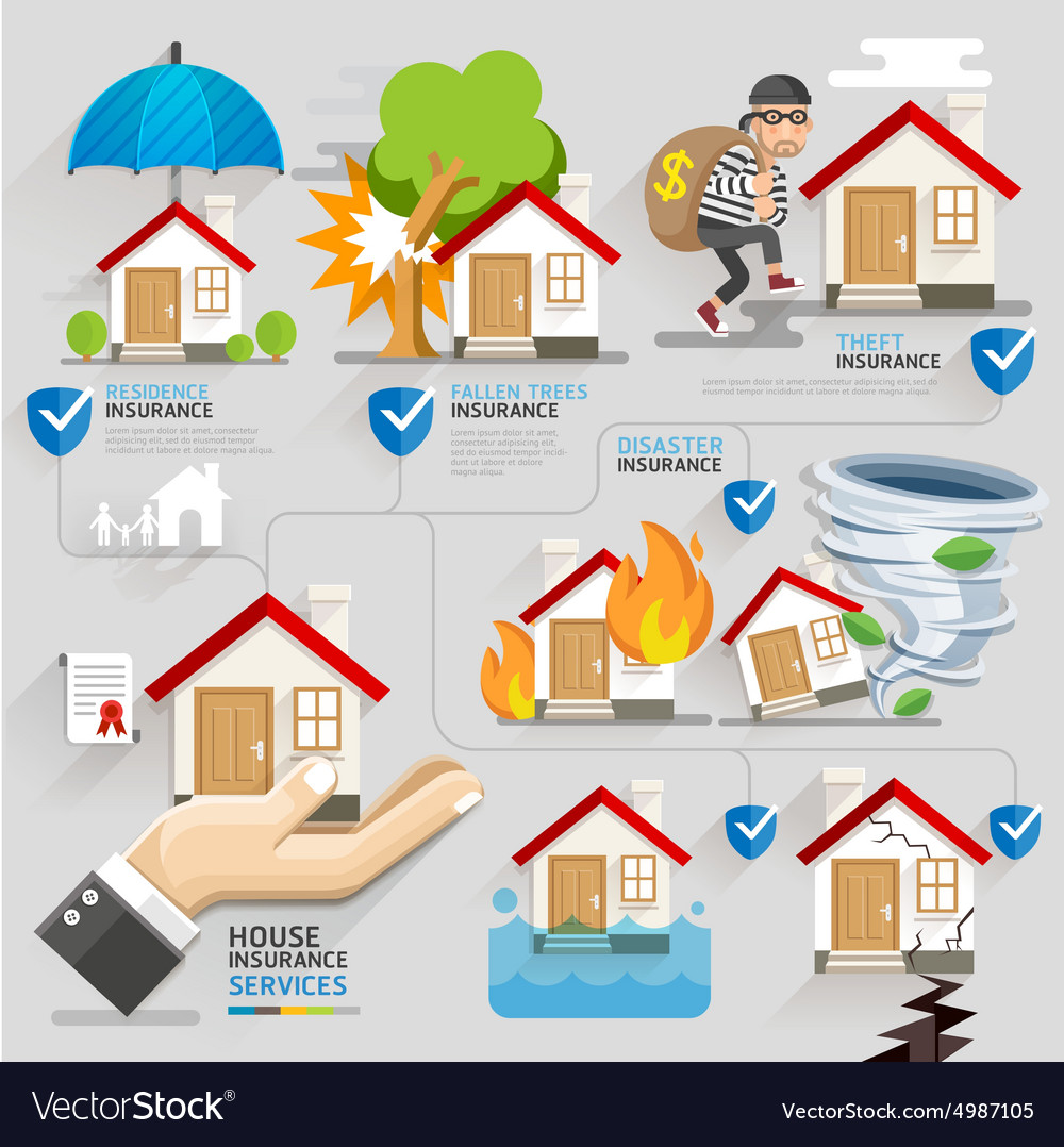 25/07/2021· download this free vector about home insurance template for poster, and discover more than 16 million professional graphic resources on freepik House Insurance Business Service Icons Template Vector Image