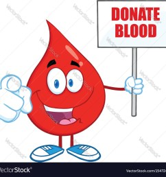 donate blood vector image [ 1000 x 967 Pixel ]