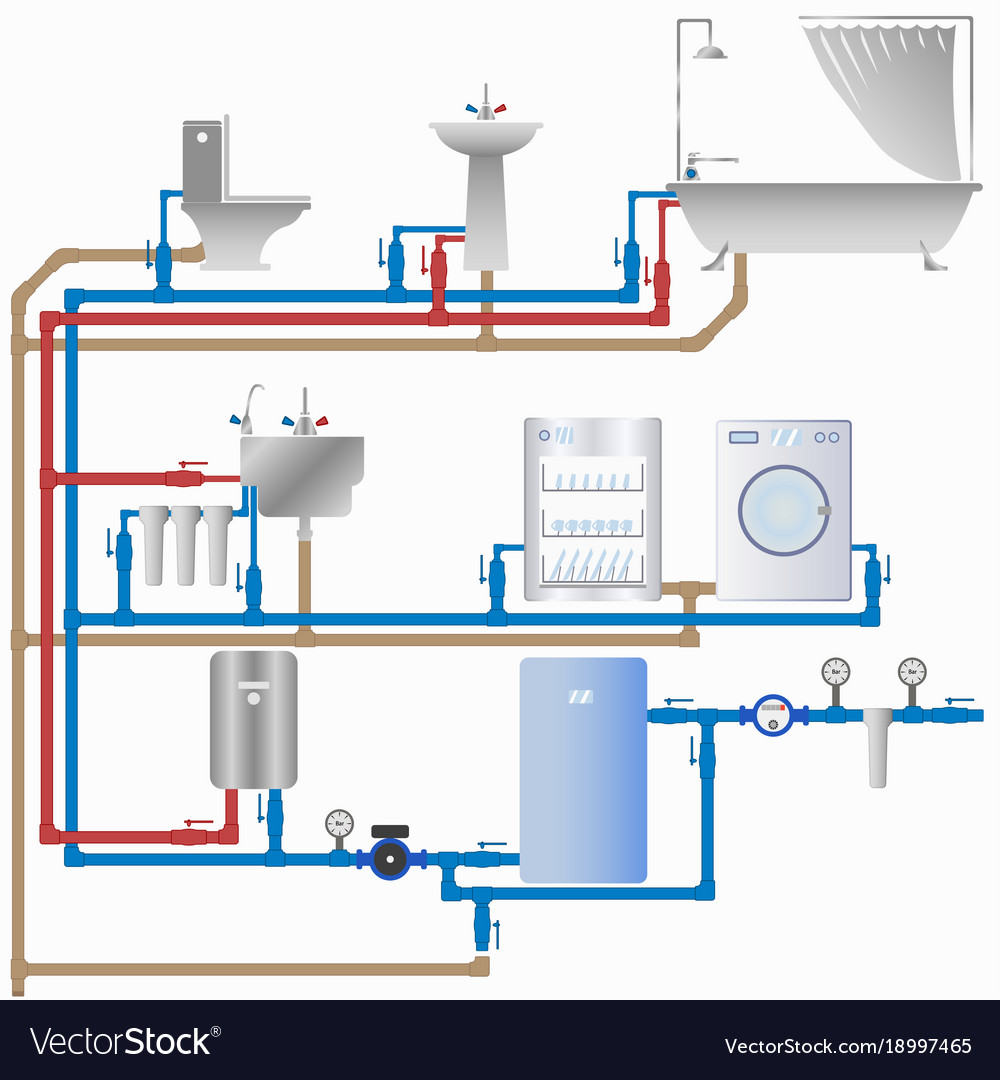 hight resolution of house water system diagram